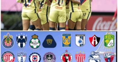 Cofece exhibe a la Liga MX por brecha salarial de género; multa al América, Toluca y 15 más