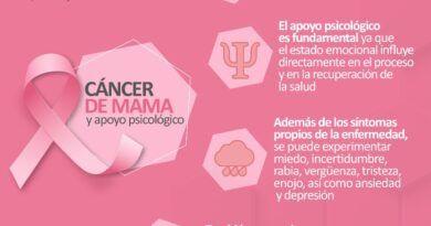 Acompañamiento psicológico debe ser parte de tratamiento de pacientes con cáncer de mama